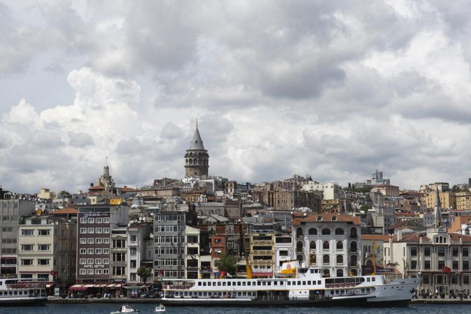 Real Estate Market Turkey
